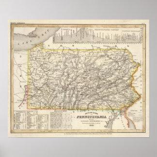 Pennsylvania 3 posters