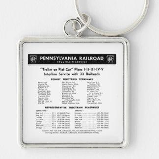 Pennsylvania Railroad TrucTrain Service Keychain