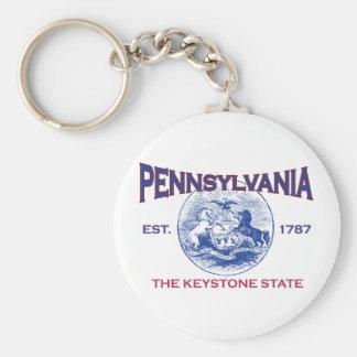 PENNSYLVANIA The Keystone State Basic Round Button Keychain