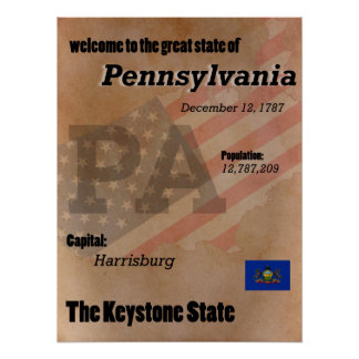 Pennsylvania The Keystone State Classic Poster