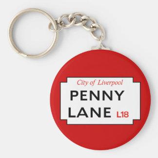 Penny Lane Basic Round Button Keychain