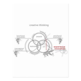 pensamiento creativo postales