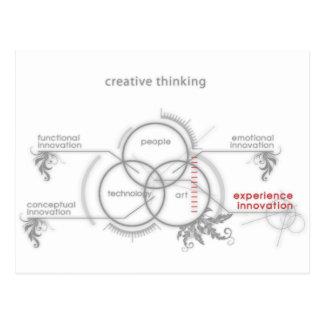 pensamiento creativo tarjetas postales