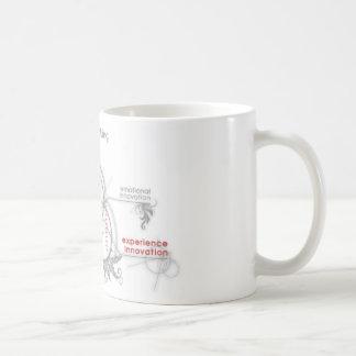 pensamiento creativo taza de café