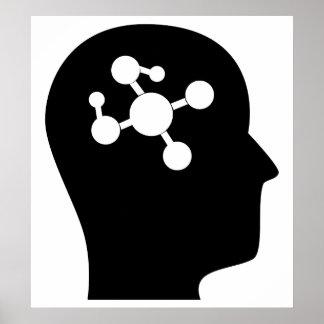 Pensamiento en química del polímero póster