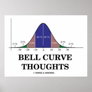 Pensamientos de la curva de Bell (curva de distrib Impresiones