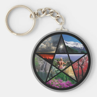 Pentacle Collage keychain