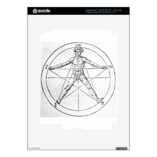 Pentagram_and_human_body_(Agrippa) iPad 3 Decals