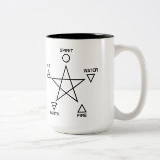 Pentagram de los elementos de Wicca Tazas