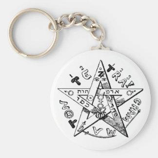 Pentagram satánico llavero redondo tipo pin