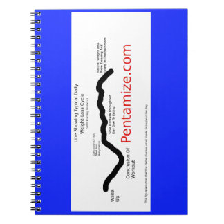 Pentamize.com Weight Loss Cycle Infographic Spiral Notebook