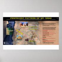Pentecost Pattern - Mt. Sinai Poster