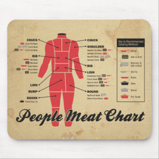 people meat chart mouse pad