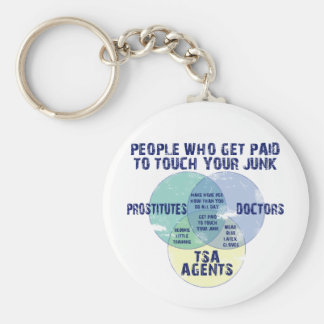 People Who Get Paid To Touch Your Junk! Keychain