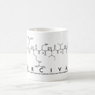 Percival peptide name mug