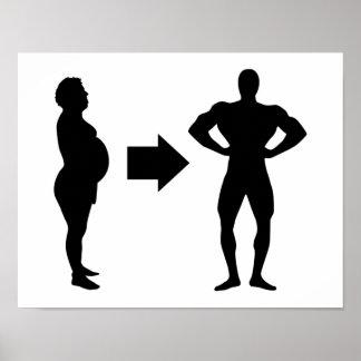 Perdida de peso de la dieta póster