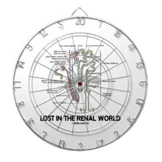 Perdido en el mundo renal (riñón Nephron)