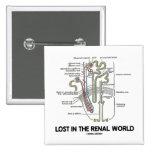 Perdido en el mundo renal (riñón Nephron) Pin