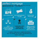 Perfect Mortgage Poster