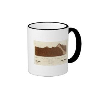 Perfil del canal de Hueheutoca Tazas De Café