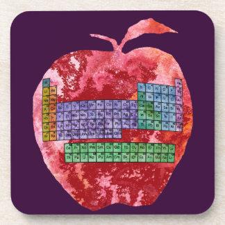 Periodic Apple Coaster