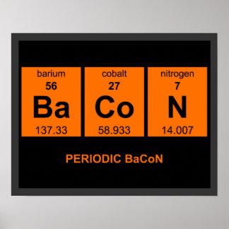 Periodic BaCoN Poster $18.95