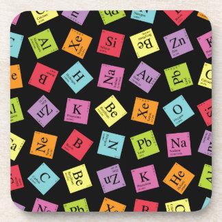Periodic Elements Coaster