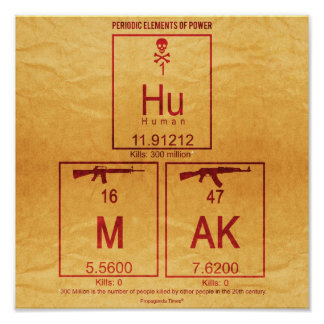 Periodic Elements of Power Poster