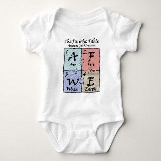 Periodic - Greek Baby Bodysuit