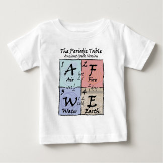 Periodic - Greek Baby T-Shirt