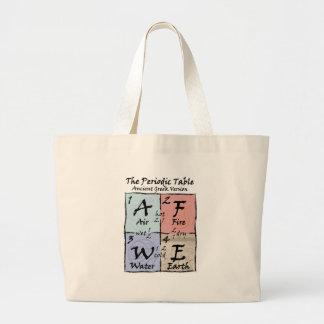 Periodic - Greek Canvas Bags