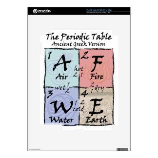 Periodic - Greek iPad 2 Decals