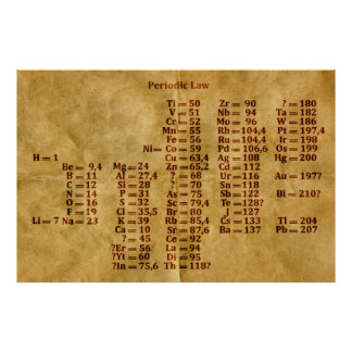 Periodic Law (1869) Poster