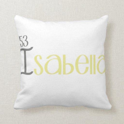 Throw Pillow Name Origin : Periodic Name Throw Pillow(Isabella) Zazzle