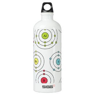 Periodic Shells Aluminum Water Bottle