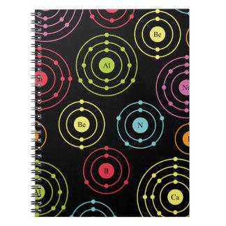 Periodic Shells Note Book