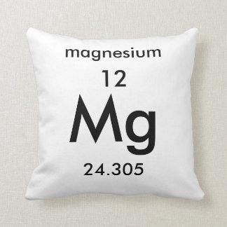Periodic Table 12 Magnesium Pillow