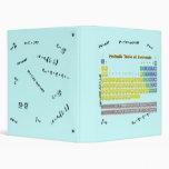 Periodic Table 1 Inch Ring Vinyl Binder