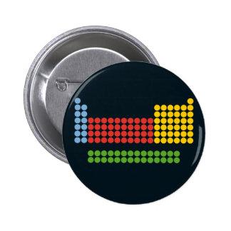 Periodic table 2 inch round button