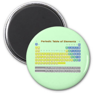 Periodic Table 2 Inch Round Magnet