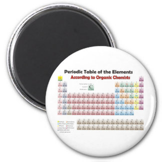 PERIODIC TABLE According to Organic Chemists 2 Inch Round Magnet