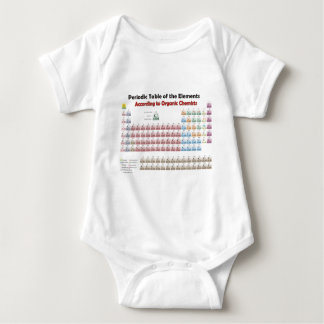 PERIODIC TABLE According to Organic Chemists Baby Bodysuit