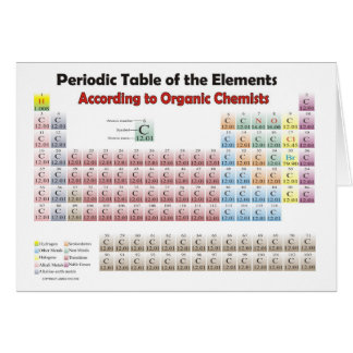 PERIODIC TABLE According to Organic Chemists Greeting Card