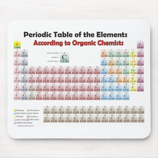 PERIODIC TABLE According to Organic Chemists Mouse Pad