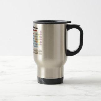 PERIODIC TABLE According to Organic Chemists Coffee Mug