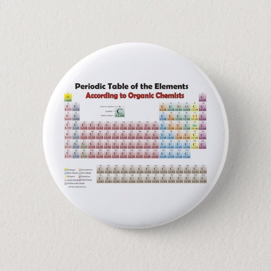 PERIODIC TABLE According to Organic Chemists Pinback Button