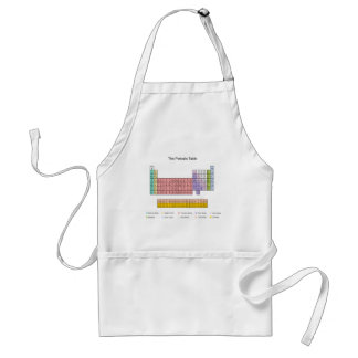Periodic Table Adult Apron
