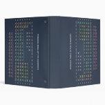 Periodic Table Avery Binder