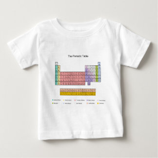 Periodic Table Baby T-Shirt