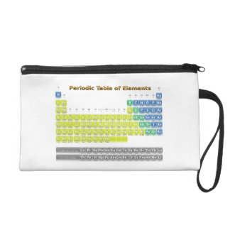 Periodic Table Wristlets